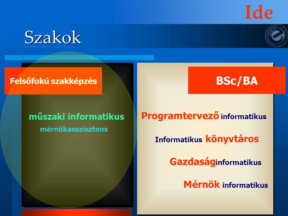 Ide Szakok BSc/BA Programtervező informatikus Informatikus könyvtáros