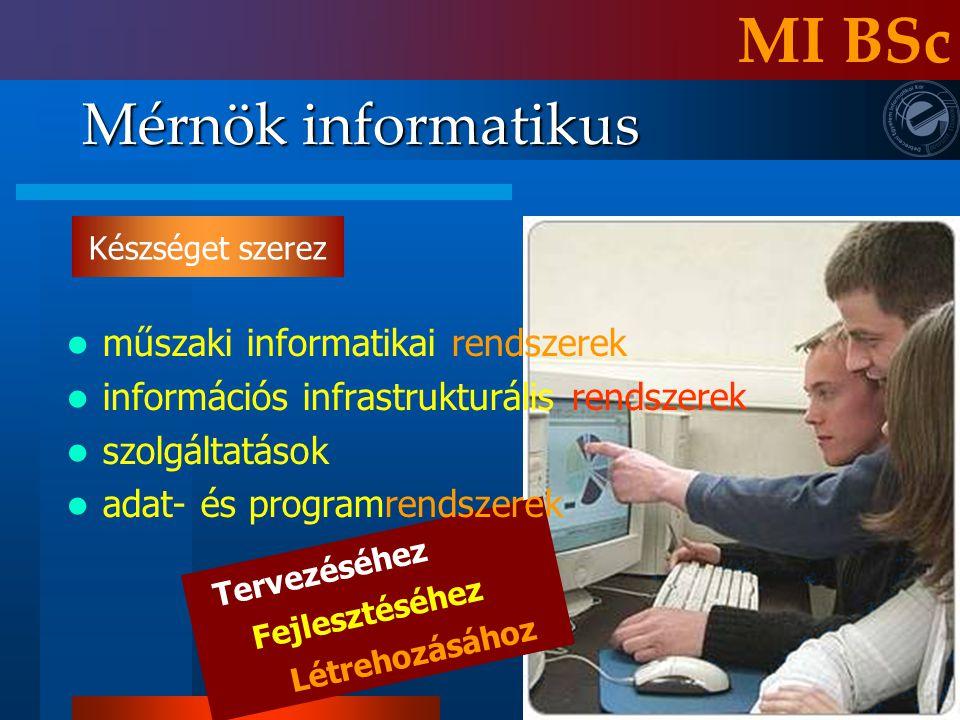MI BSc Mérnök informatikus műszaki informatikai rendszerek