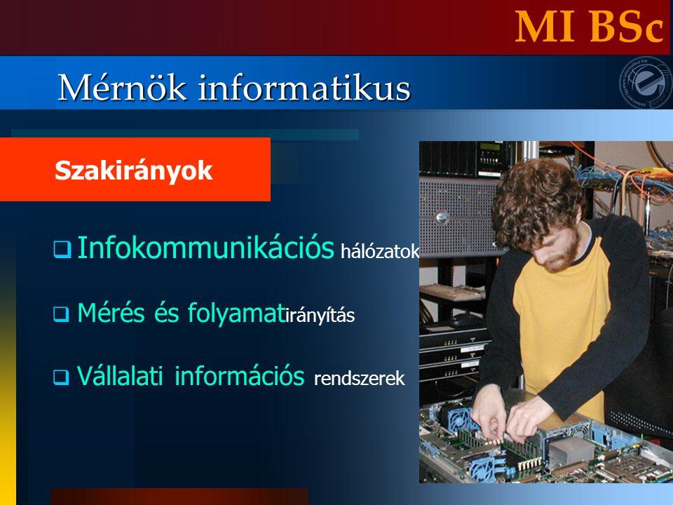 MI BSc Mérnök informatikus Infokommunikációs hálózatok Szakirányok
