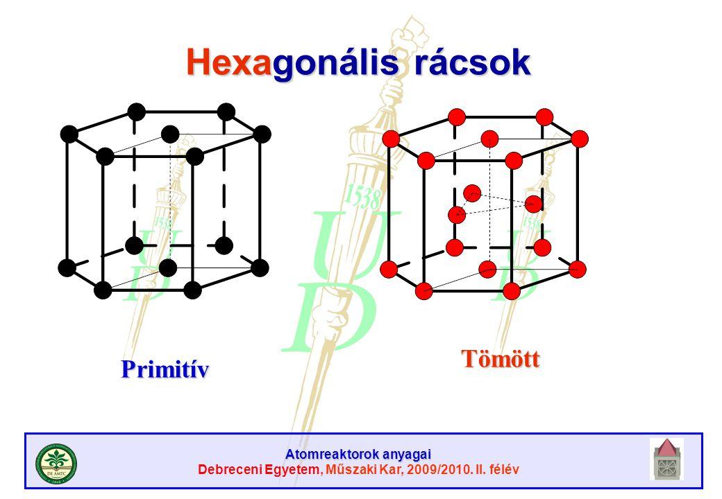 Hexagonális rácsok Tömött Primitív