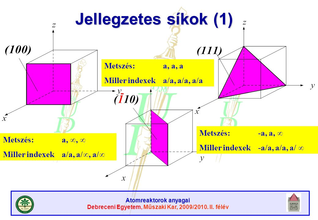 Jellegzetes síkok (1) Metszés: a, a, a Miller indexek a/a, a/a, a/a