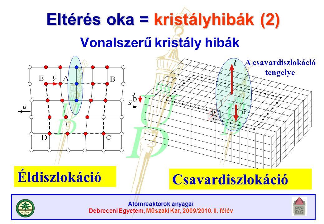 Eltérés oka = kristályhibák (2)