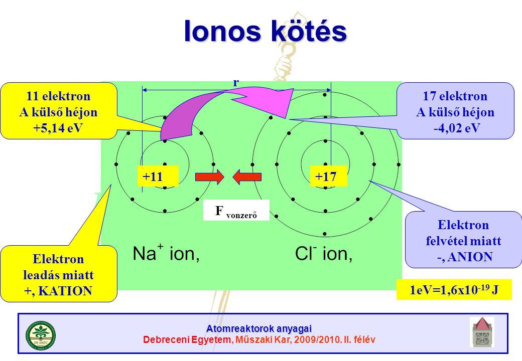 Ionos kötés r 11 elektron A külső héjon +5,14 eV 17 elektron
