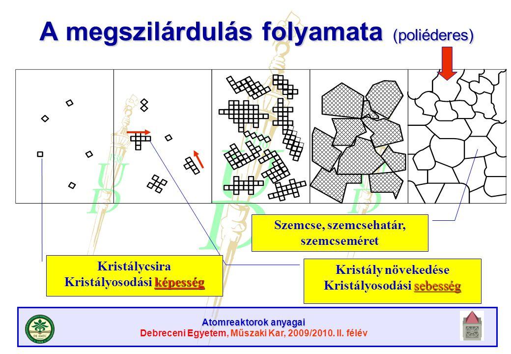 A megszilárdulás folyamata (poliéderes)