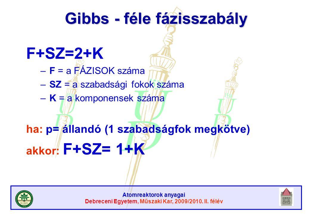 Gibbs - féle fázisszabály
