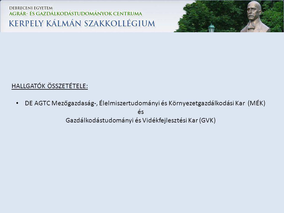 Gazdálkodástudományi és Vidékfejlesztési Kar (GVK)