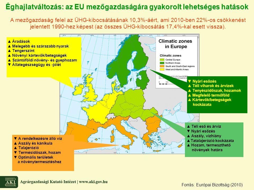 Éghajlatváltozás: az EU mezőgazdaságára gyakorolt lehetséges hatások