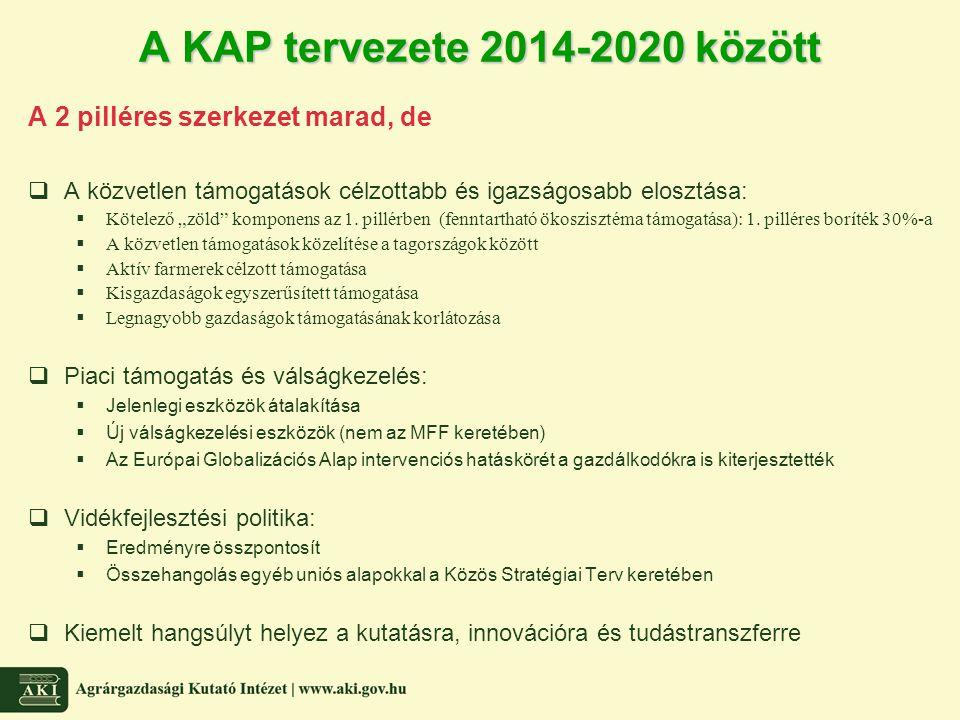 A KAP tervezete 2014-2020 között