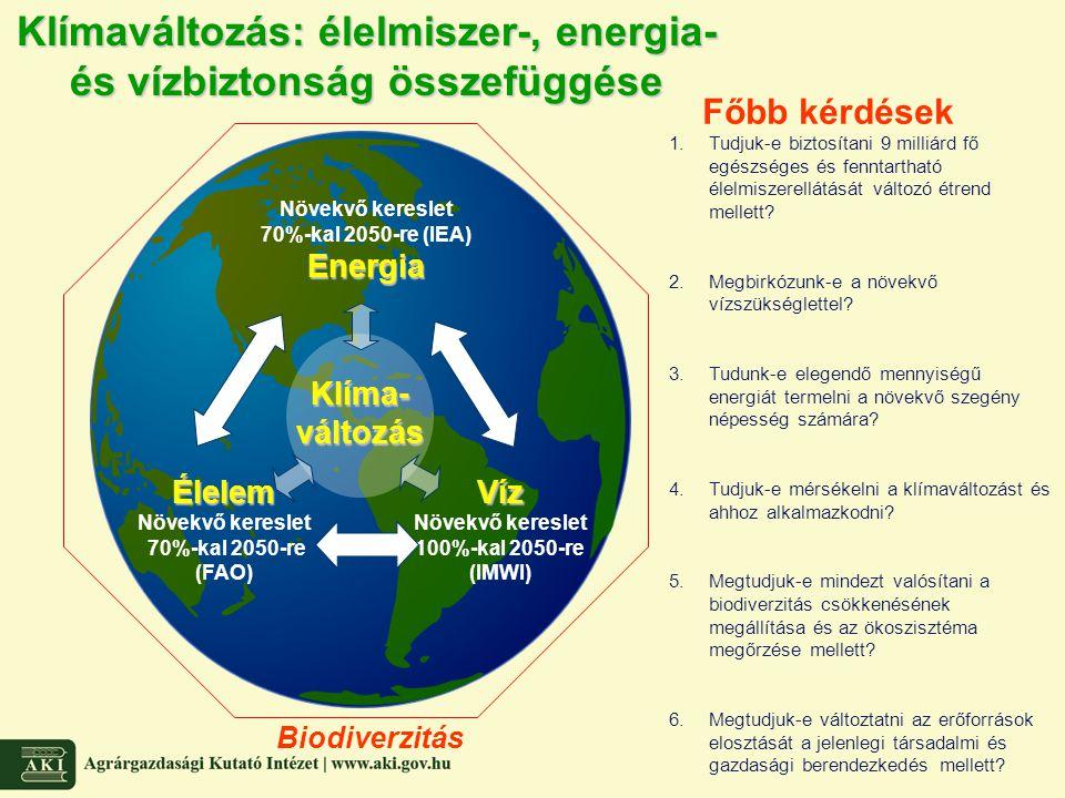Klímaváltozás: élelmiszer-, energia- és vízbiztonság összefüggése
