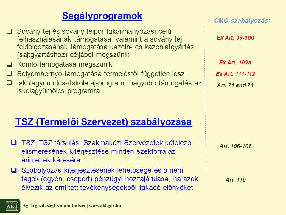 TSZ (Termelői Szervezet) szabályozása