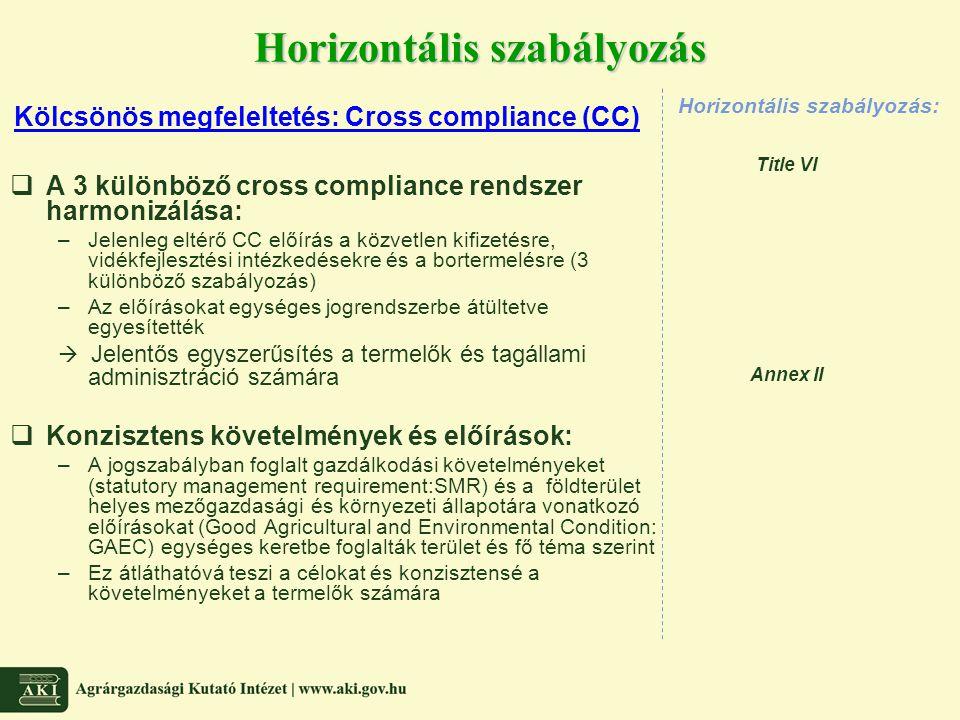 Horizontális szabályozás