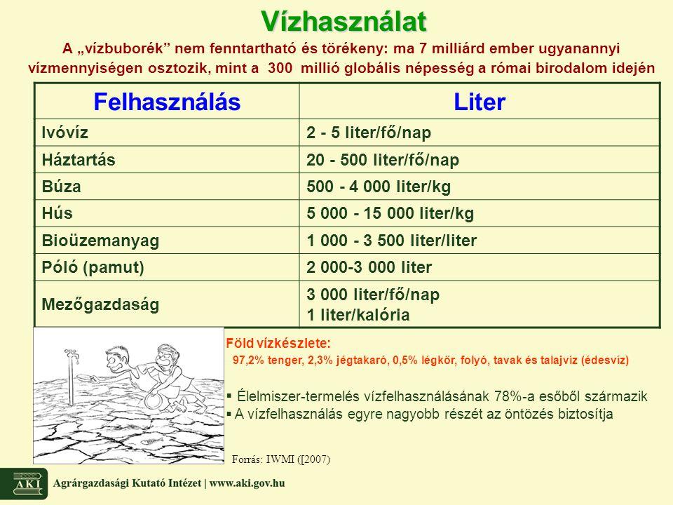 Vízhasználat Felhasználás Liter Ivóvíz 2 - 5 liter/fő/nap Háztartás