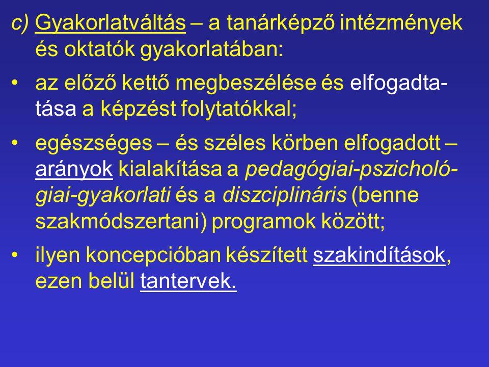 c) Gyakorlatváltás – a tanárképző intézmények és oktatók gyakorlatában: