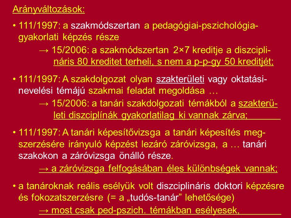 Arányváltozások: 111/1997: a szakmódszertan a pedagógiai-pszichológia-gyakorlati képzés része.