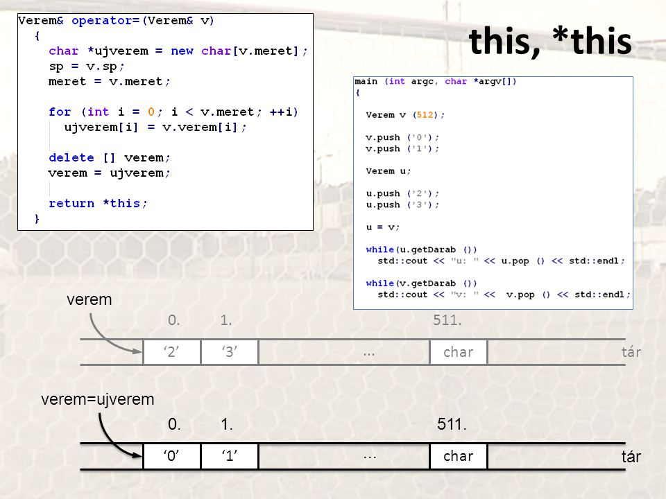 this, *this verem 0. 1. 511. '2' '3' ... char tár verem=ujverem 0. 1.