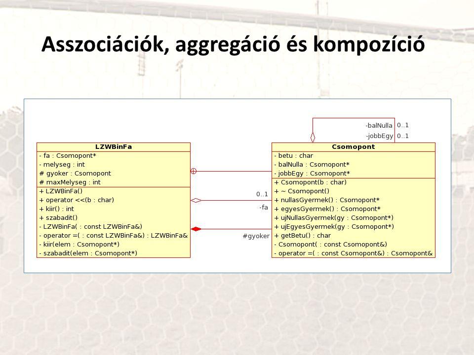 Asszociációk, aggregáció és kompozíció