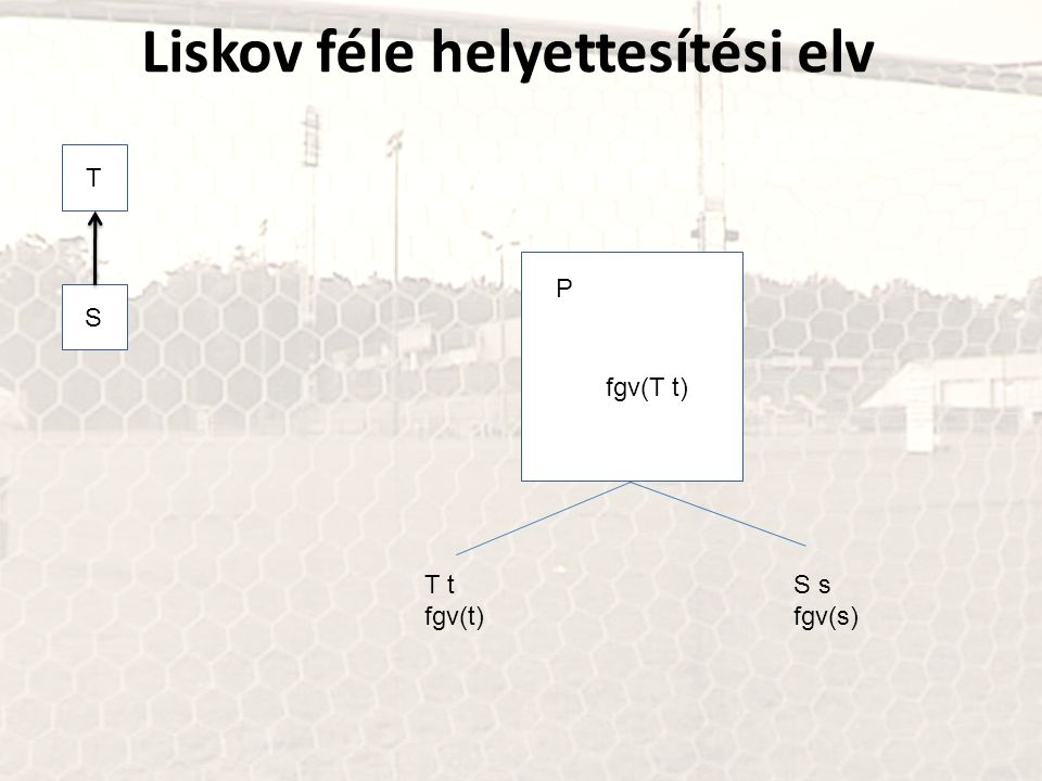 Liskov féle helyettesítési elv
