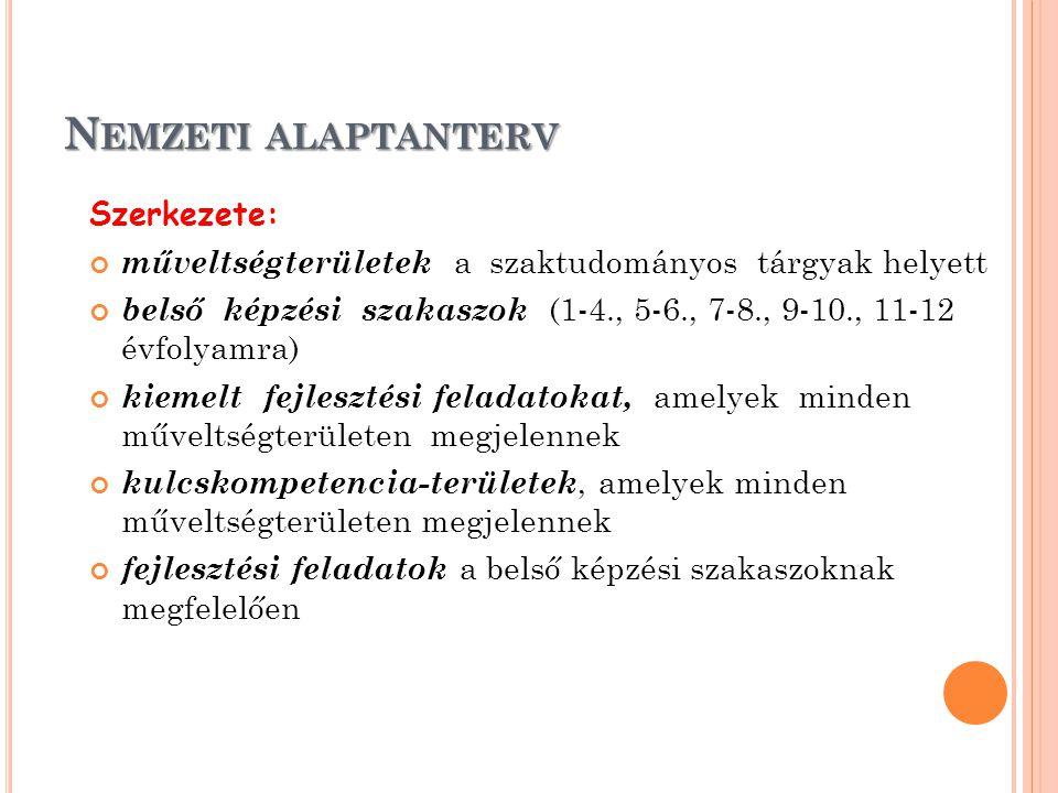 Nemzeti alaptanterv Szerkezete: