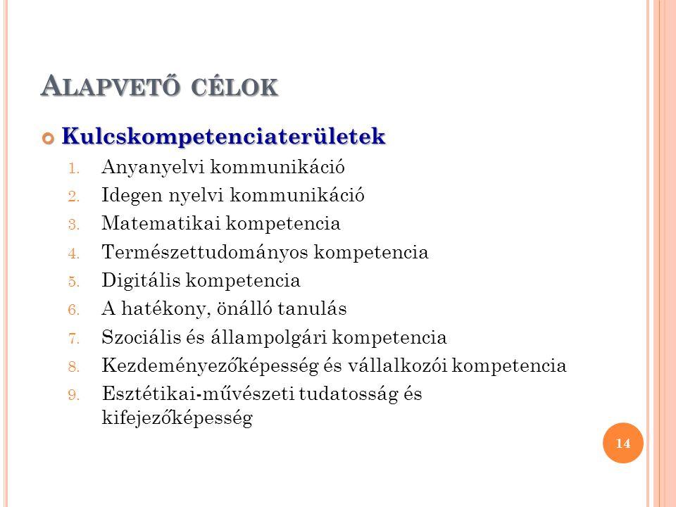 Alapvető célok Kulcskompetenciaterületek Anyanyelvi kommunikáció