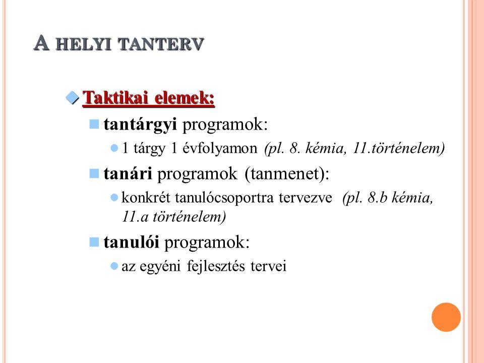 A helyi tanterv Taktikai elemek: tantárgyi programok: