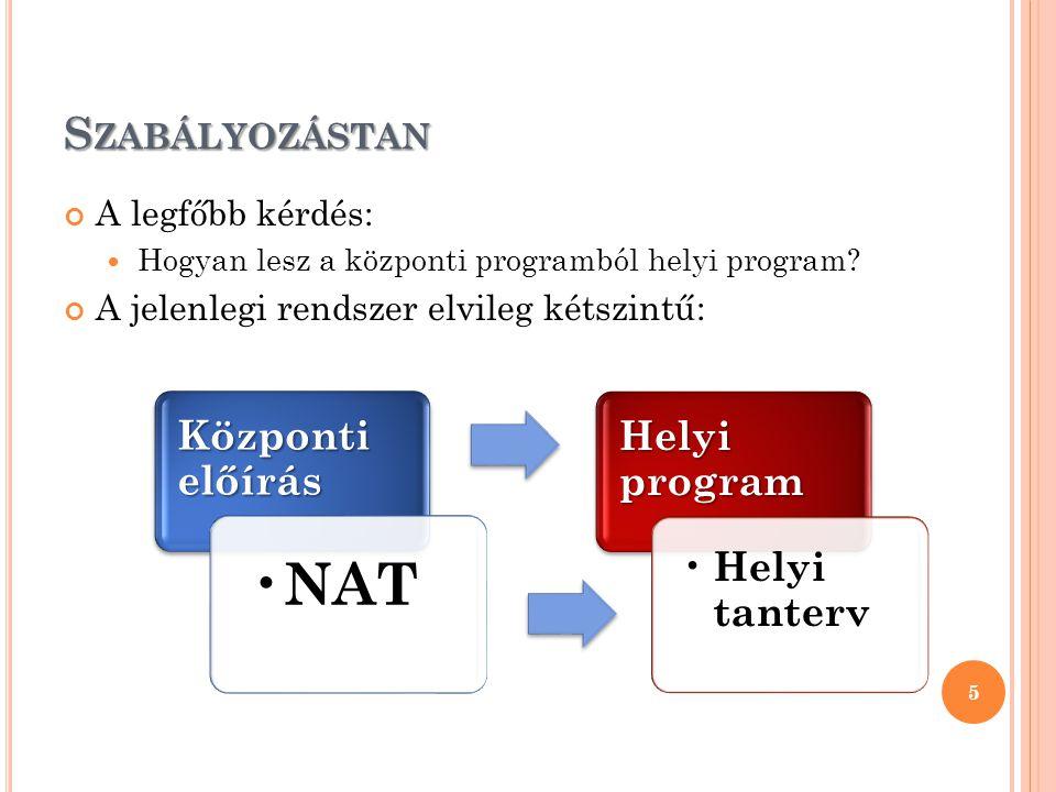 NAT Szabályozástan Központi előírás Helyi program Helyi tanterv