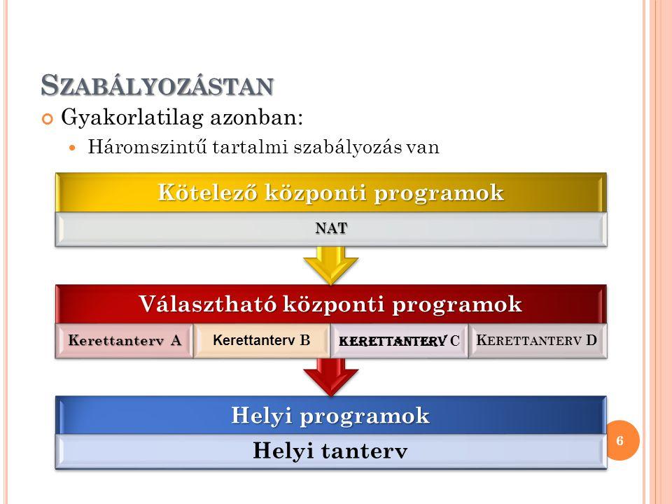 Kötelező központi programok Választható központi programok