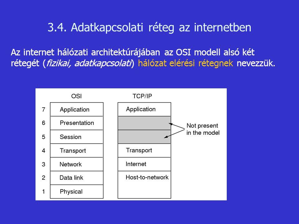 3.4. Adatkapcsolati réteg az internetben