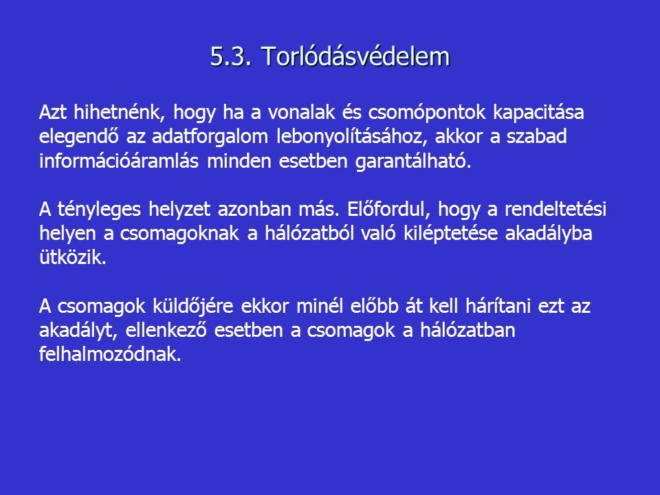 5.3. Torlódásvédelem