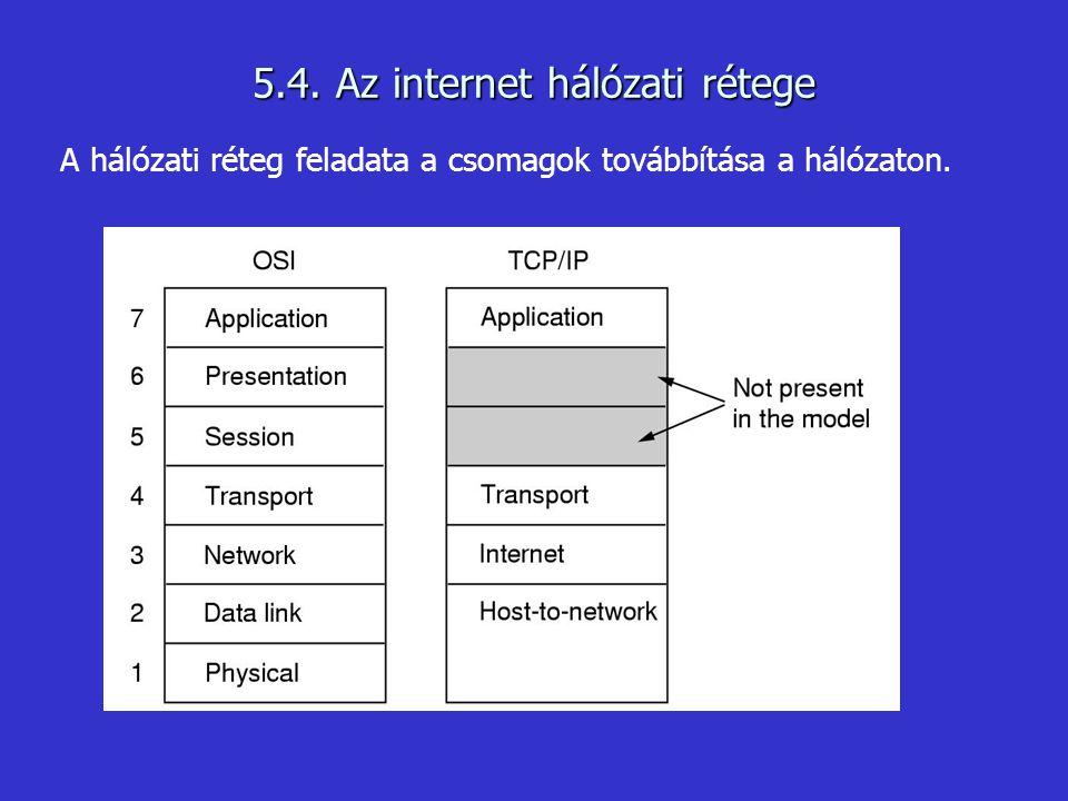5.4. Az internet hálózati rétege