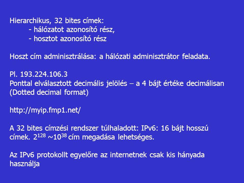 Hierarchikus, 32 bites címek: