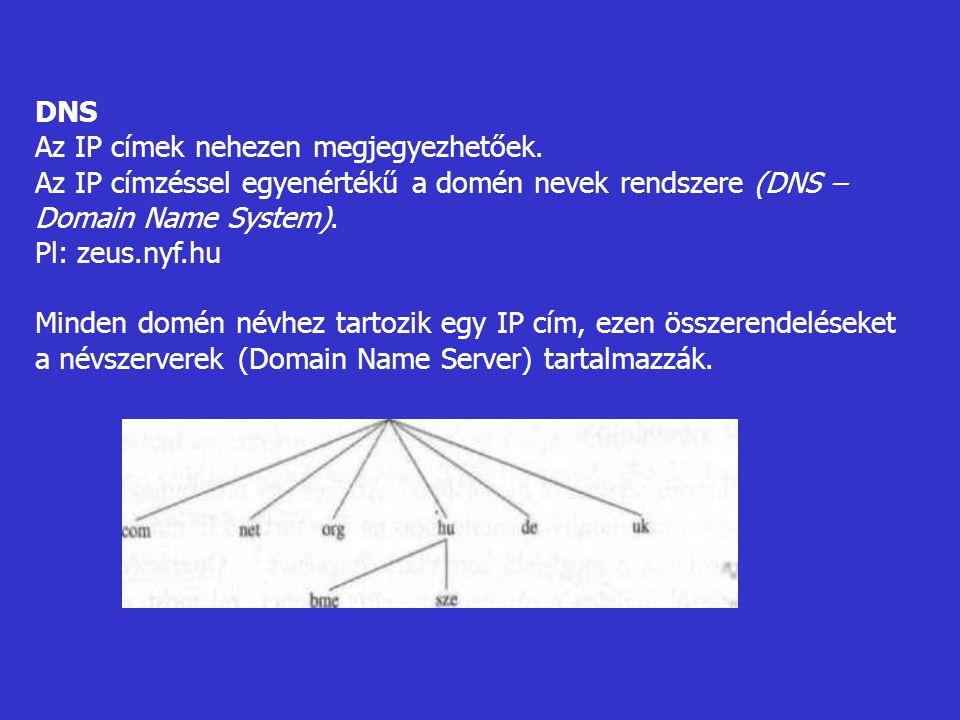 DNS Az IP címek nehezen megjegyezhetőek. Az IP címzéssel egyenértékű a domén nevek rendszere (DNS – Domain Name System).