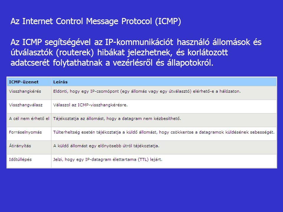 Az Internet Control Message Protocol (ICMP)