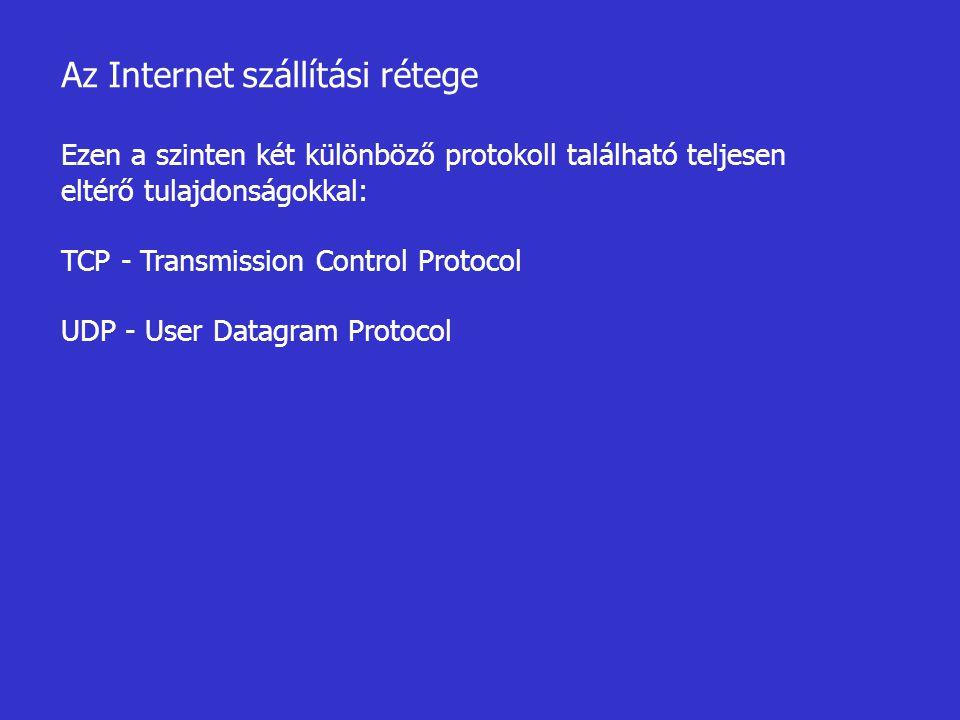 Az Internet szállítási rétege