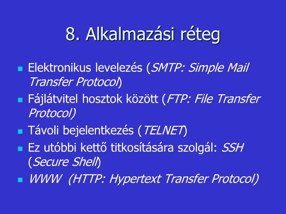 8. Alkalmazási réteg Elektronikus levelezés (SMTP: Simple Mail Transfer Protocol) Fájlátvitel hosztok között (FTP: File Transfer Protocol)