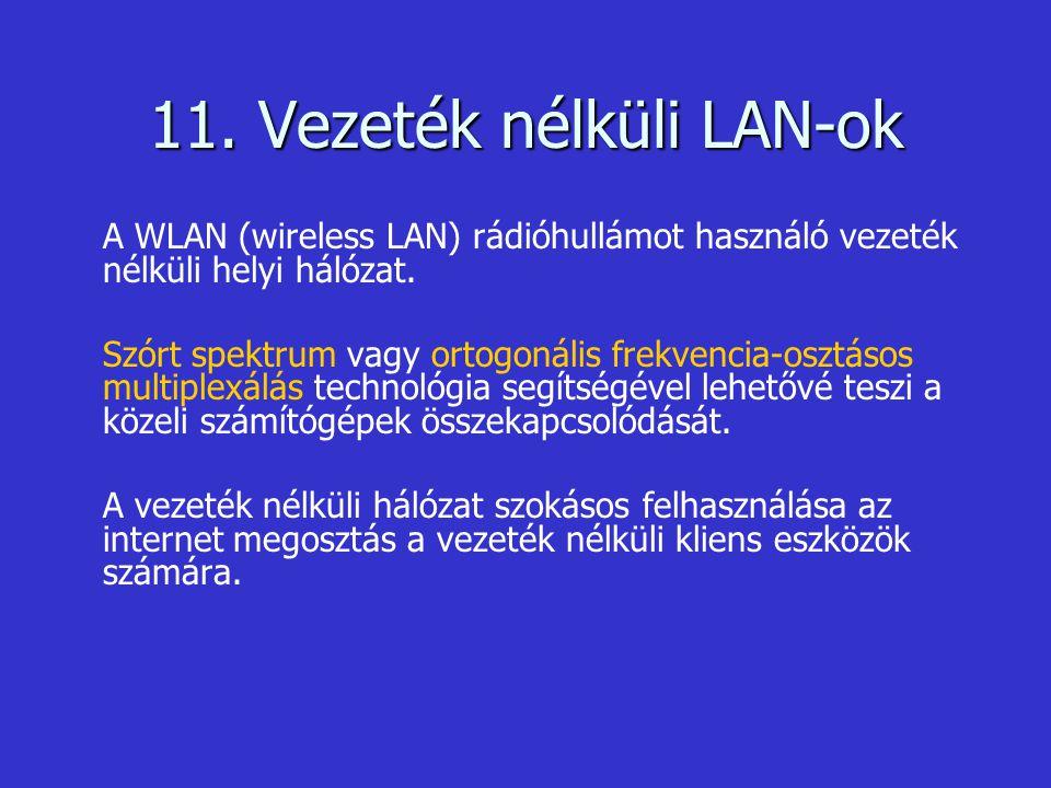 11. Vezeték nélküli LAN-ok