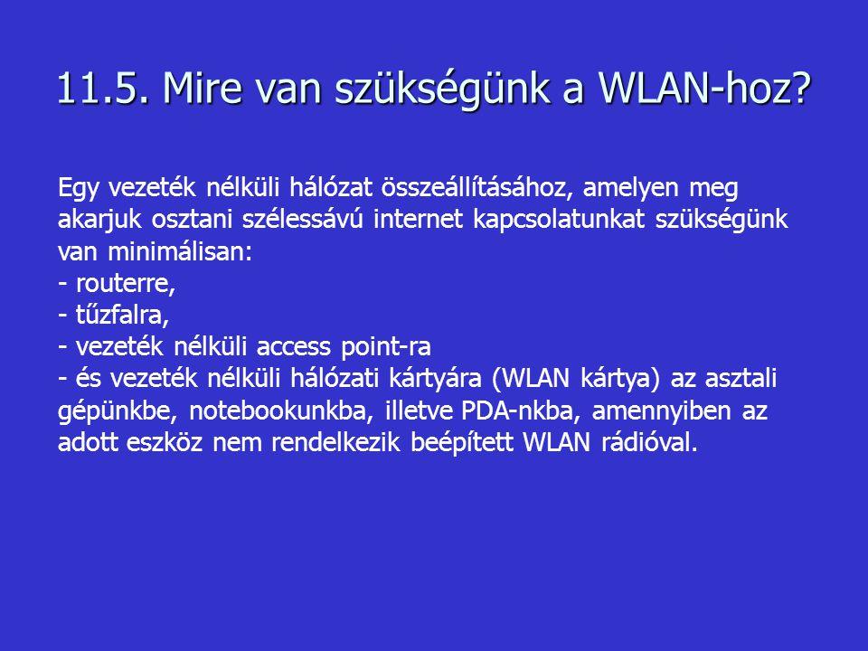 11.5. Mire van szükségünk a WLAN-hoz