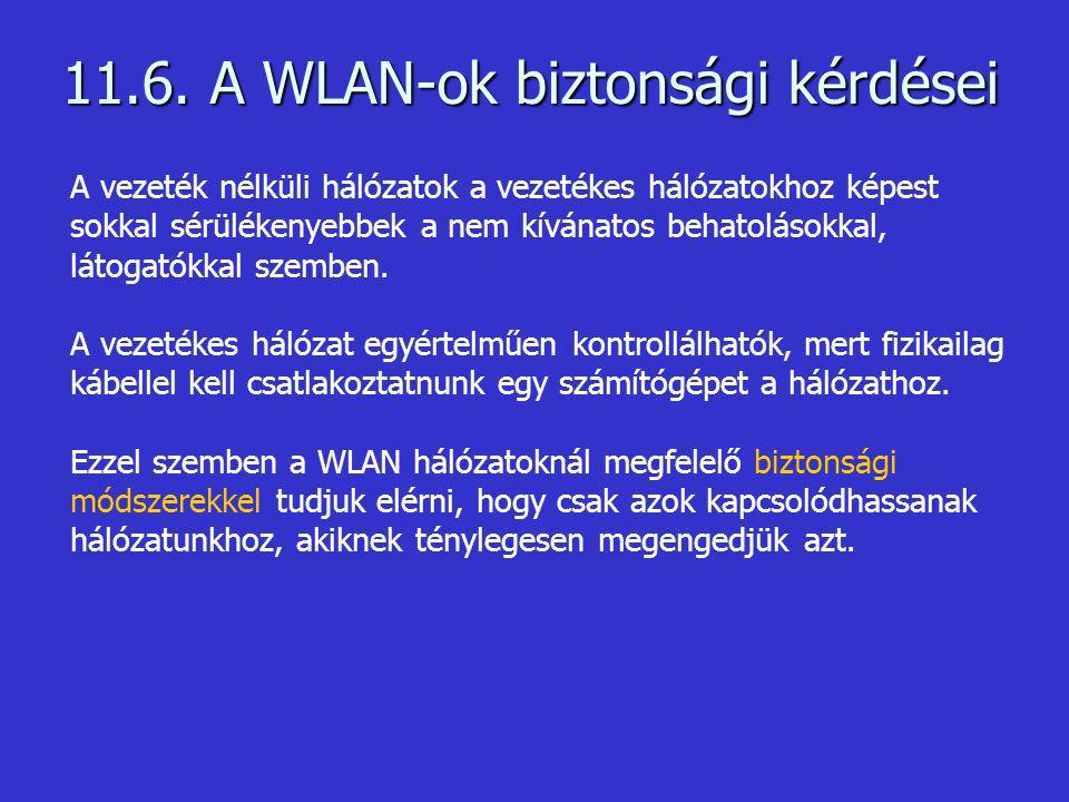11.6. A WLAN-ok biztonsági kérdései