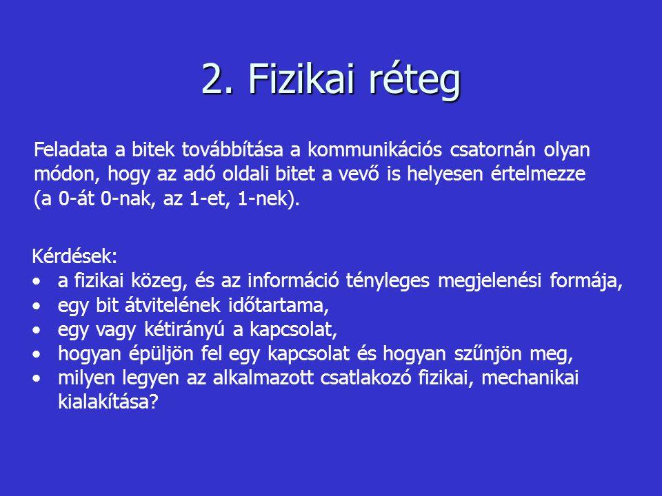 2. Fizikai réteg