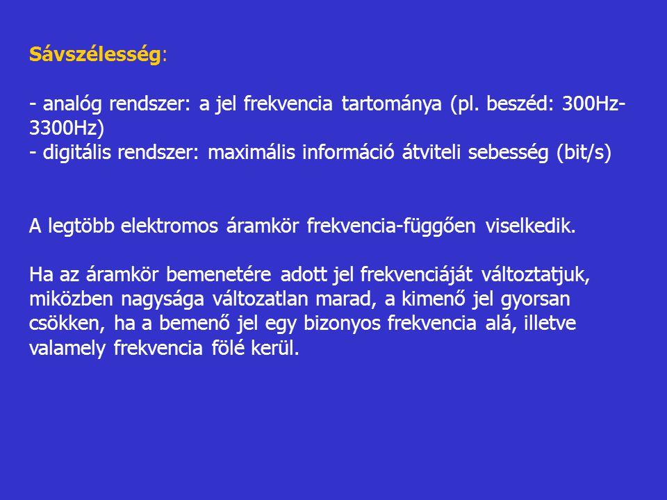 Sávszélesség: - analóg rendszer: a jel frekvencia tartománya (pl. beszéd: 300Hz-3300Hz)