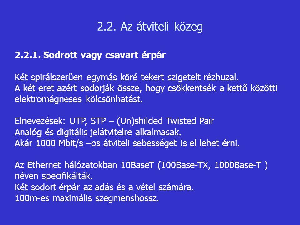 2.2. Az átviteli közeg 2.2.1. Sodrott vagy csavart érpár
