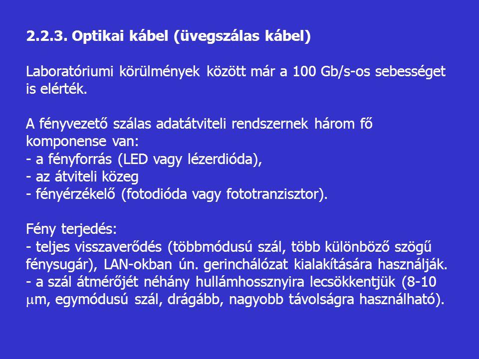 2.2.3. Optikai kábel (üvegszálas kábel)