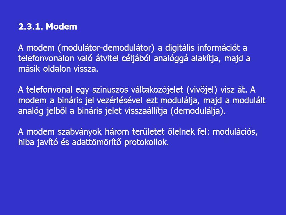 2.3.1. Modem