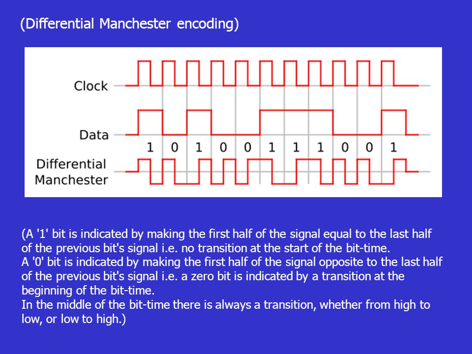 (Differential Manchester encoding)