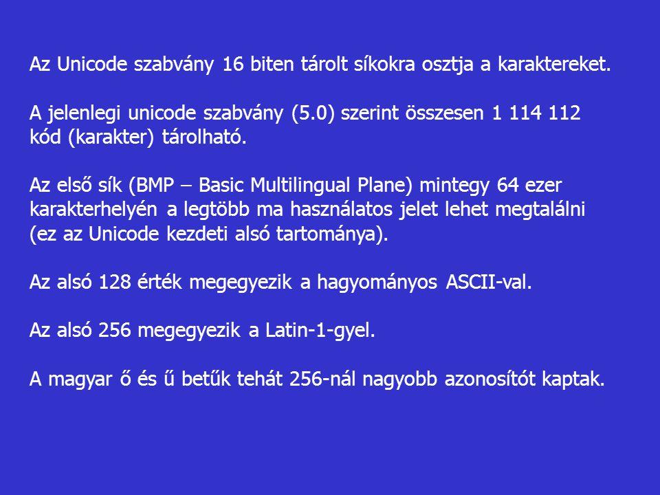 Az Unicode szabvány 16 biten tárolt síkokra osztja a karaktereket.