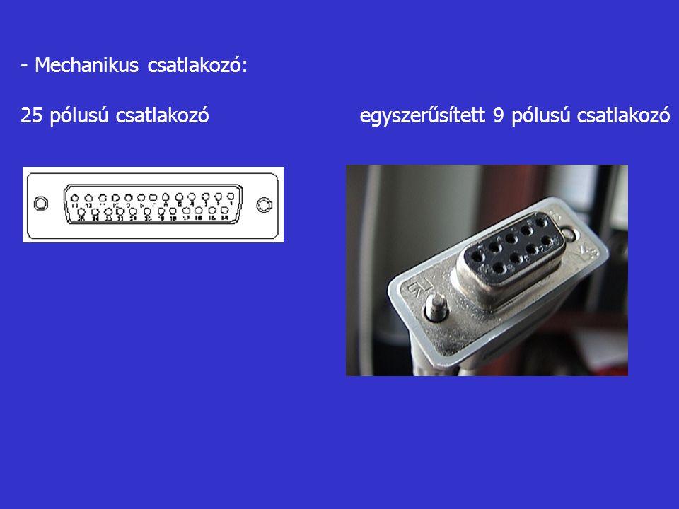 Mechanikus csatlakozó: