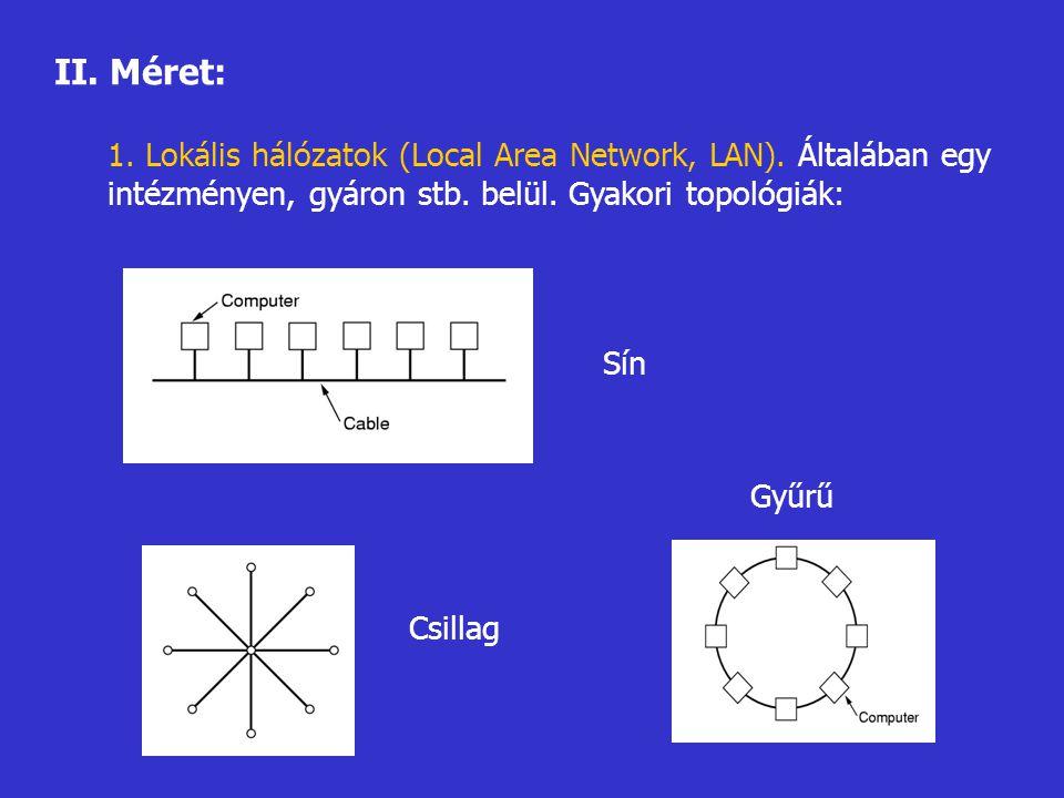 II. Méret: 1. Lokális hálózatok (Local Area Network, LAN). Általában egy intézményen, gyáron stb. belül. Gyakori topológiák:
