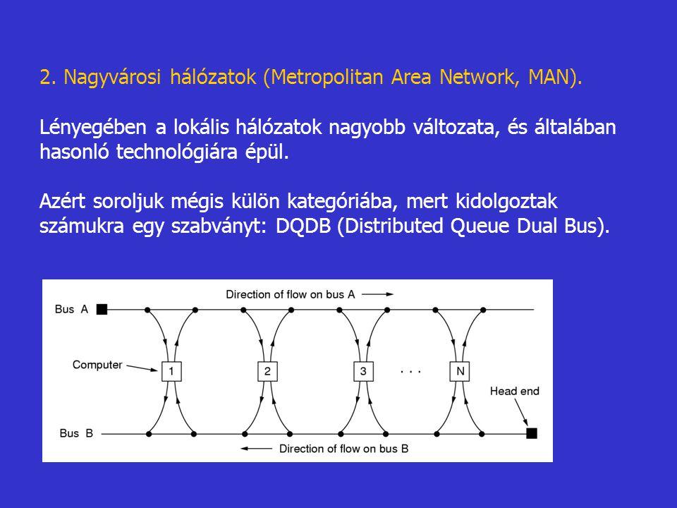 2. Nagyvárosi hálózatok (Metropolitan Area Network, MAN).