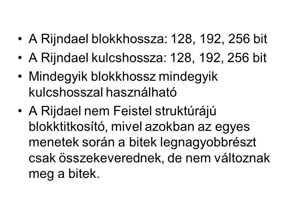 A Rijndael blokkhossza: 128, 192, 256 bit