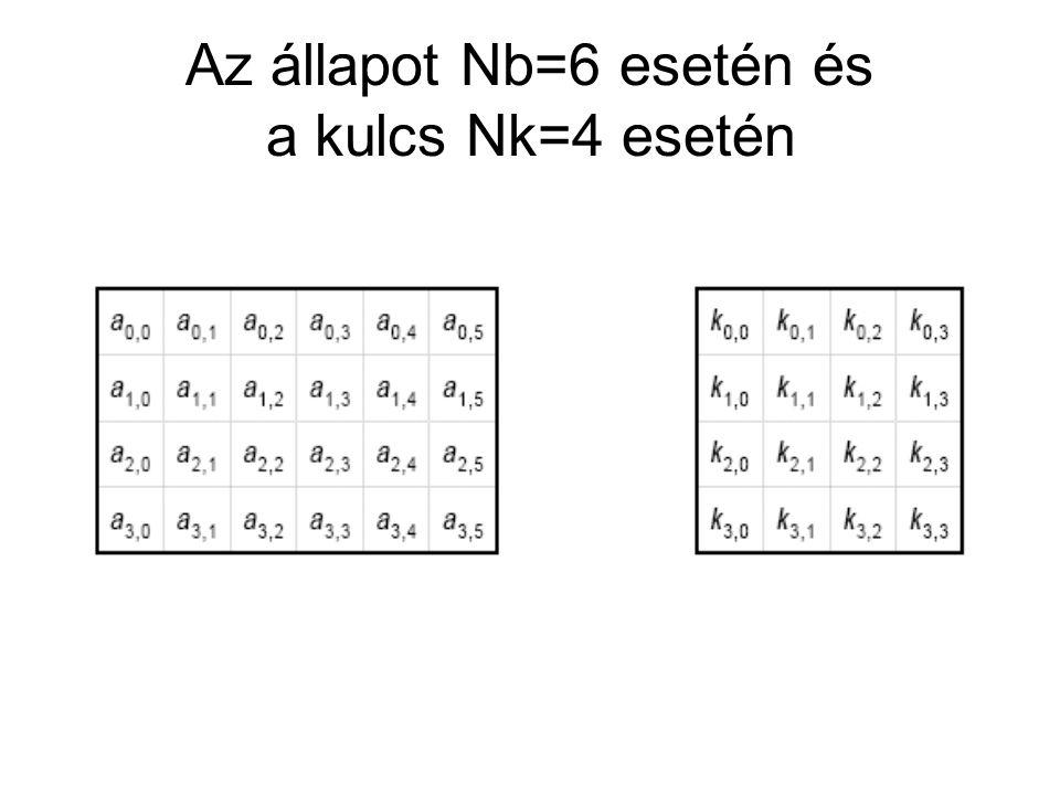 Az állapot Nb=6 esetén és a kulcs Nk=4 esetén
