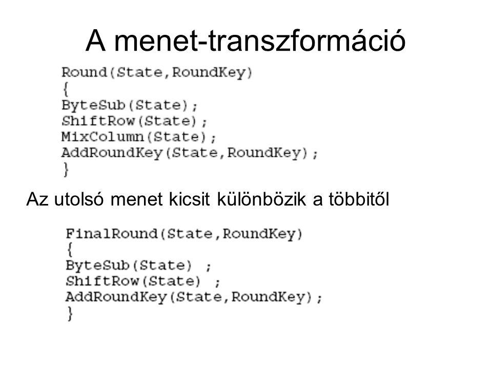 A menet-transzformáció